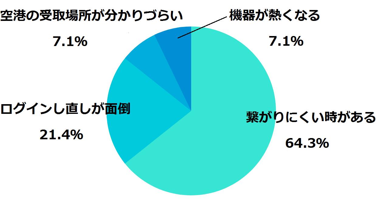 taiwandata-02